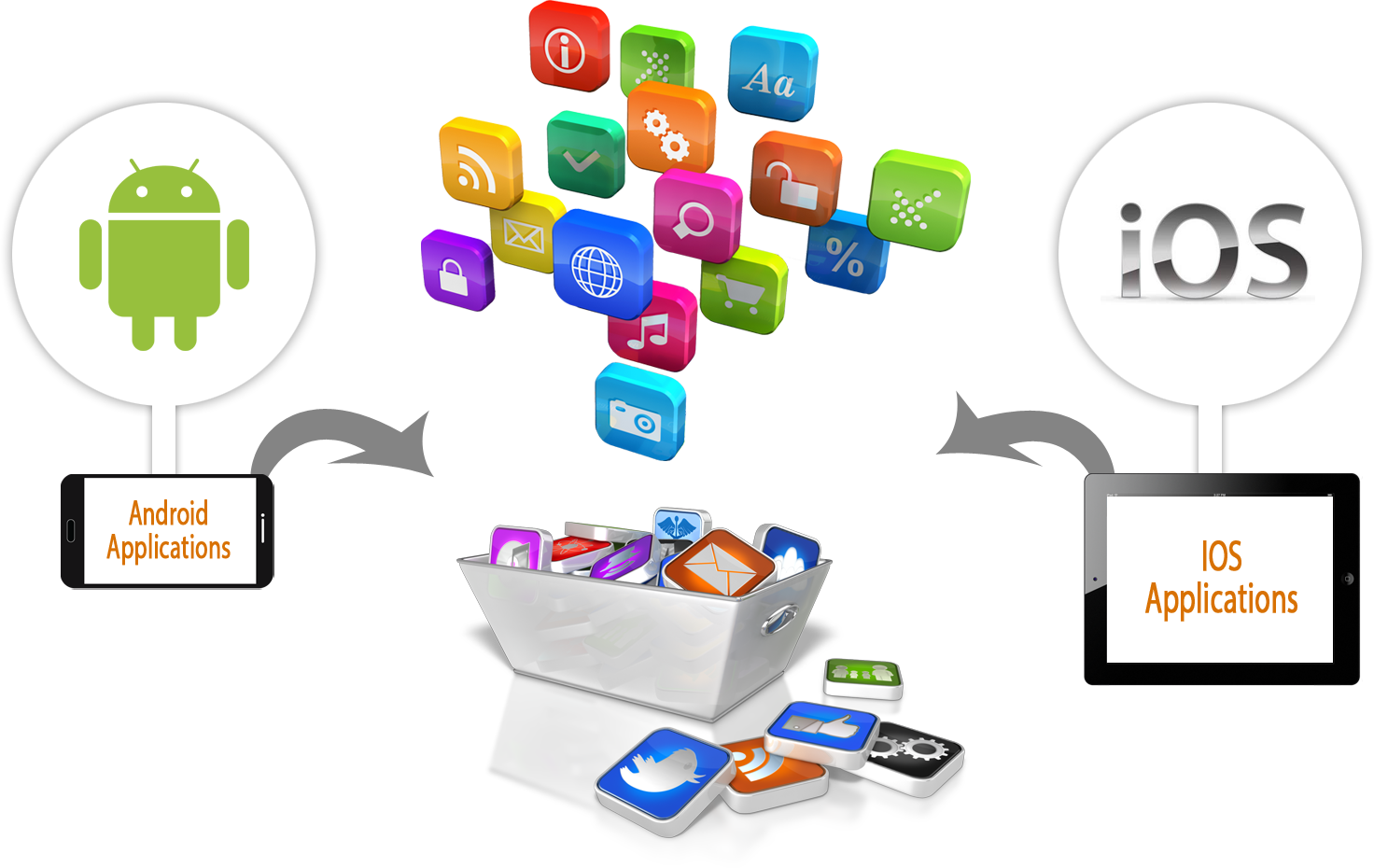 Benefits-of-Developing-Mobile-Apps-for-Android | IT Exchange