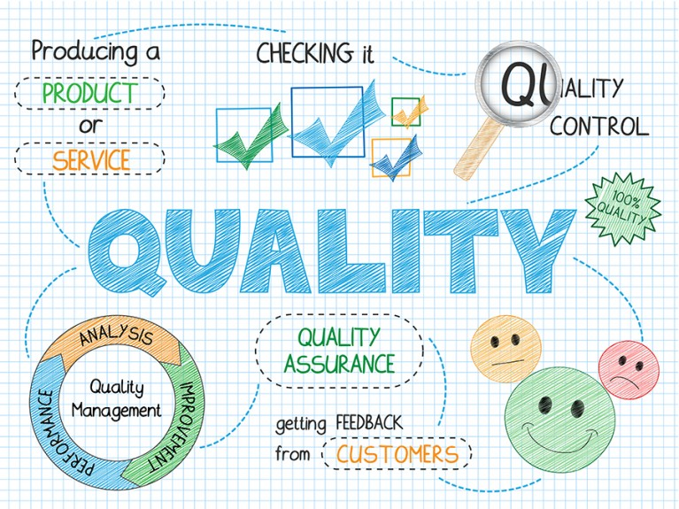 Quality Assurance vs. Quality Control: Why you Need Both in ...