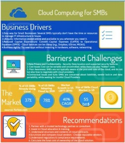 Cloud-SMBs-Infographic
